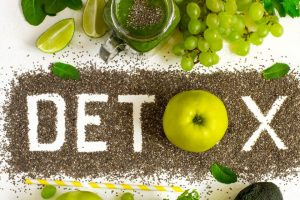 Alkali Beslenme ve Detoks Programları